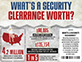 What's a Security Clearance Worth?